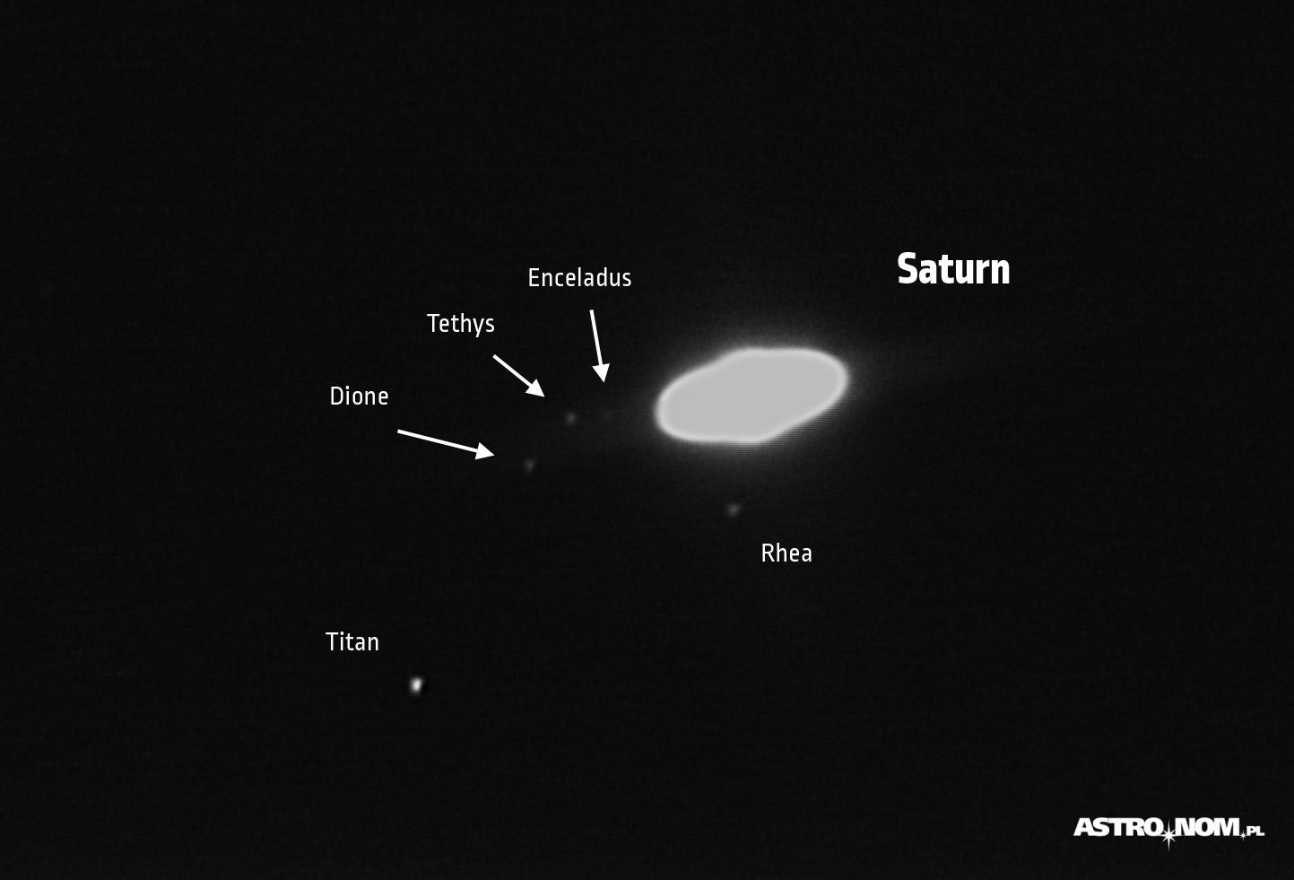 Saturn zkolegami